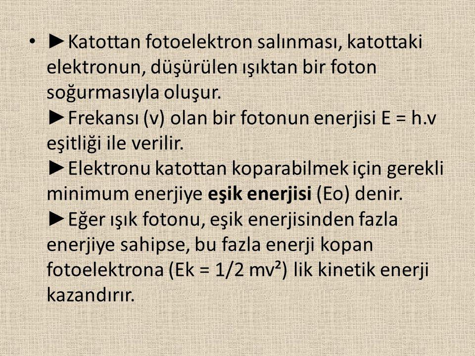 ► Katottan fotoelektron salınması, katottaki elektronun, düşürülen ışıktan bir foton soğurmasıyla oluşur. ► Frekansı (v) olan bir fotonun enerjisi E =