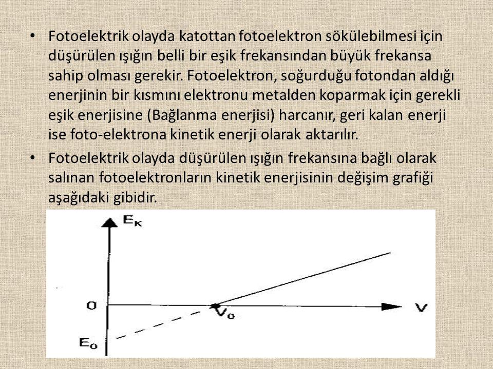 Fotoelektrik olayda katottan fotoelektron sökülebilmesi için düşürülen ışığın belli bir eşik frekansından büyük frekansa sahip olması gerekir. Fotoele