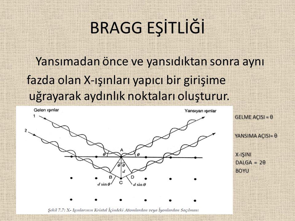 BRAGG EŞİTLİĞİ Yansımadan önce ve yansıdıktan sonra aynı fazda olan X-ışınları yapıcı bir girişime uğrayarak aydınlık noktaları oluşturur. GELME AÇISI