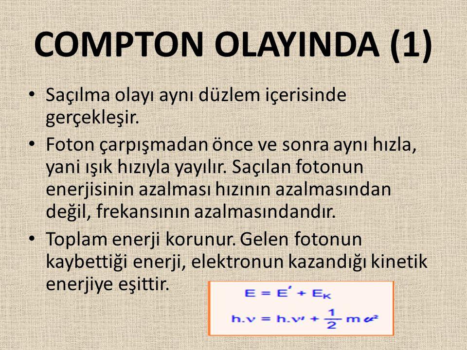 COMPTON OLAYINDA (1) Saçılma olayı aynı düzlem içerisinde gerçekleşir. Foton çarpışmadan önce ve sonra aynı hızla, yani ışık hızıyla yayılır. Saçılan