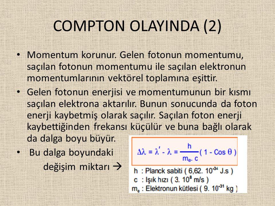 COMPTON OLAYINDA (2) Momentum korunur. Gelen fotonun momentumu, saçılan fotonun momentumu ile saçılan elektronun momentumlarının vektörel toplamına eş