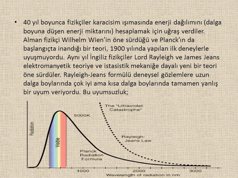 40 yıl boyunca fizikçiler karacisim ışımasında enerji dağılımını (dalga boyuna düşen enerji miktarını) hesaplamak için uğraş verdiler. Alman fizikçi W