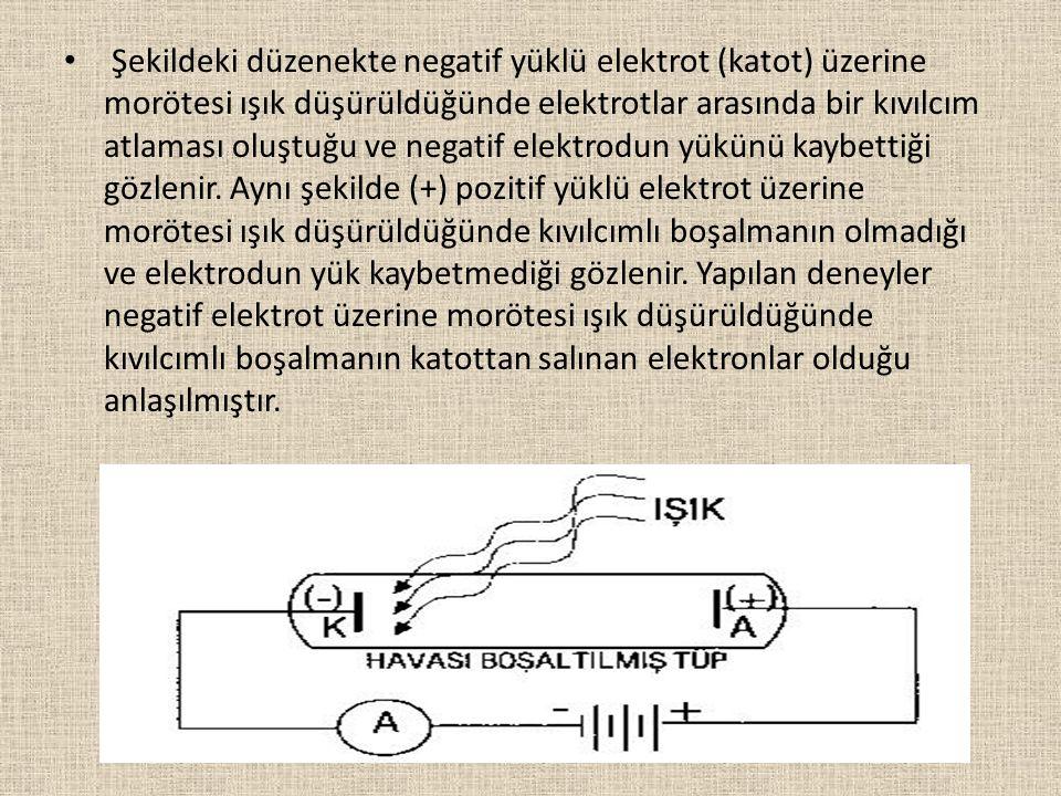 Şekildeki düzenekte negatif yüklü elektrot (katot) üzerine morötesi ışık düşürüldüğünde elektrotlar arasında bir kıvılcım atlaması oluştuğu ve negatif