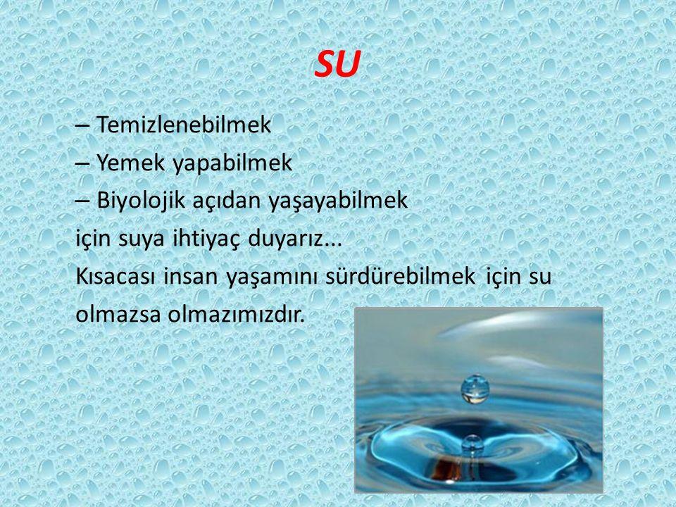 Yeryüzündeki SU sistemi… Yeryüzünü saran ve okyanuslarda, denizlerde, göllerde, akarsularda ve yer altı sularında bulunan sularla atmosferdeki su buharının tümüne Hidrosfer(su küre) adı verilir.
