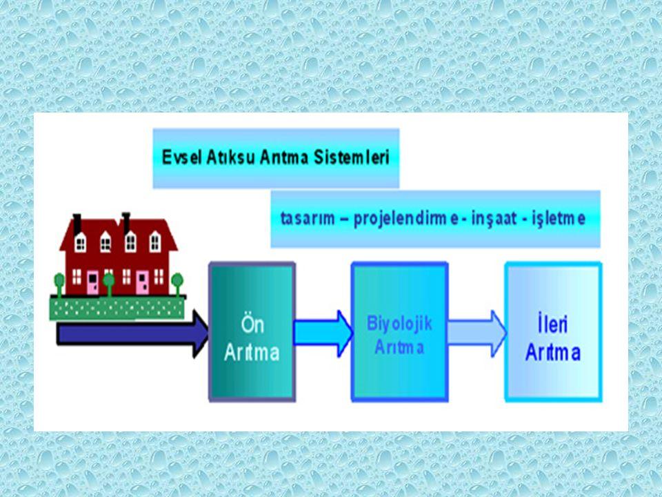 Endüstriyel Atıksu Arıtma Endüstriyel atıksu arıtma tesisleri, kimyasal arıtma ve biyolojik arıtma yöntemleri birlikte veya ayrı ayrı kullanılır.