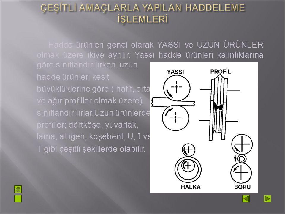 Hadde ürünleri genel olarak YASSI ve UZUN ÜRÜNLER olmak üzere ikiye ayrılır.