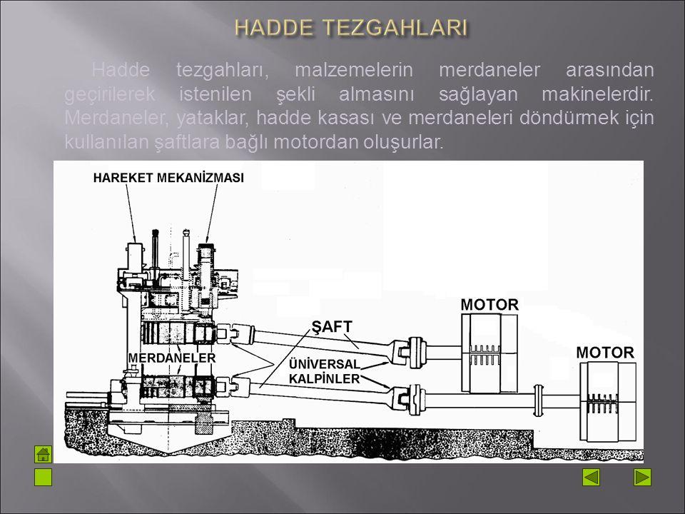 Hadde tezgahları, malzemelerin merdaneler arasından geçirilerek istenilen şekli almasını sağlayan makinelerdir. Merdaneler, yataklar, hadde kasası ve