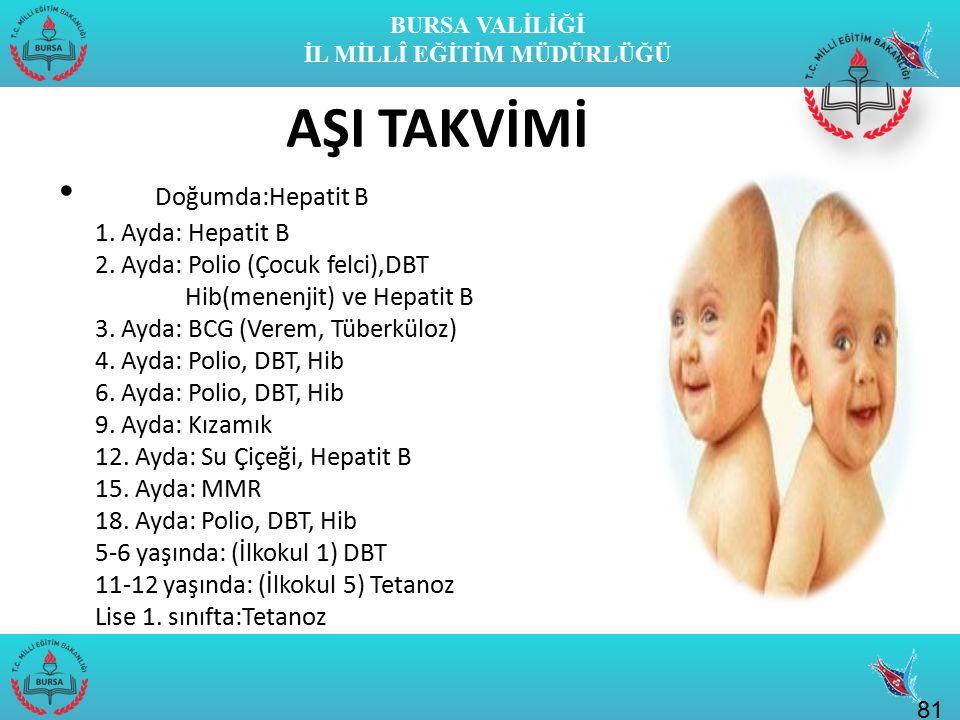 BURSA VALİLİĞİ İL MİLLÎ EĞİTİM MÜDÜRLÜĞÜ AŞI TAKVİMİ Doğumda:Hepatit B 1. Ayda: Hepatit B 2. Ayda: Polio (Çocuk felci),DBT Hib(menenjit) ve Hepatit B