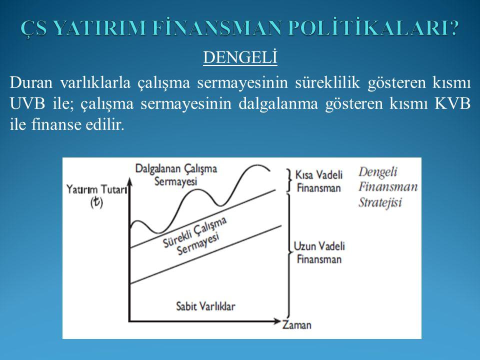 DENGELİ Duran varlıklarla çalışma sermayesinin süreklilik gösteren kısmı UVB ile; çalışma sermayesinin dalgalanma gösteren kısmı KVB ile finanse edili