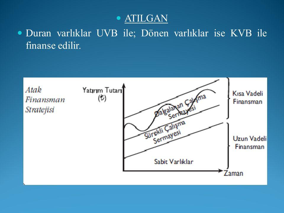 ATILGAN Duran varlıklar UVB ile; Dönen varlıklar ise KVB ile finanse edilir.