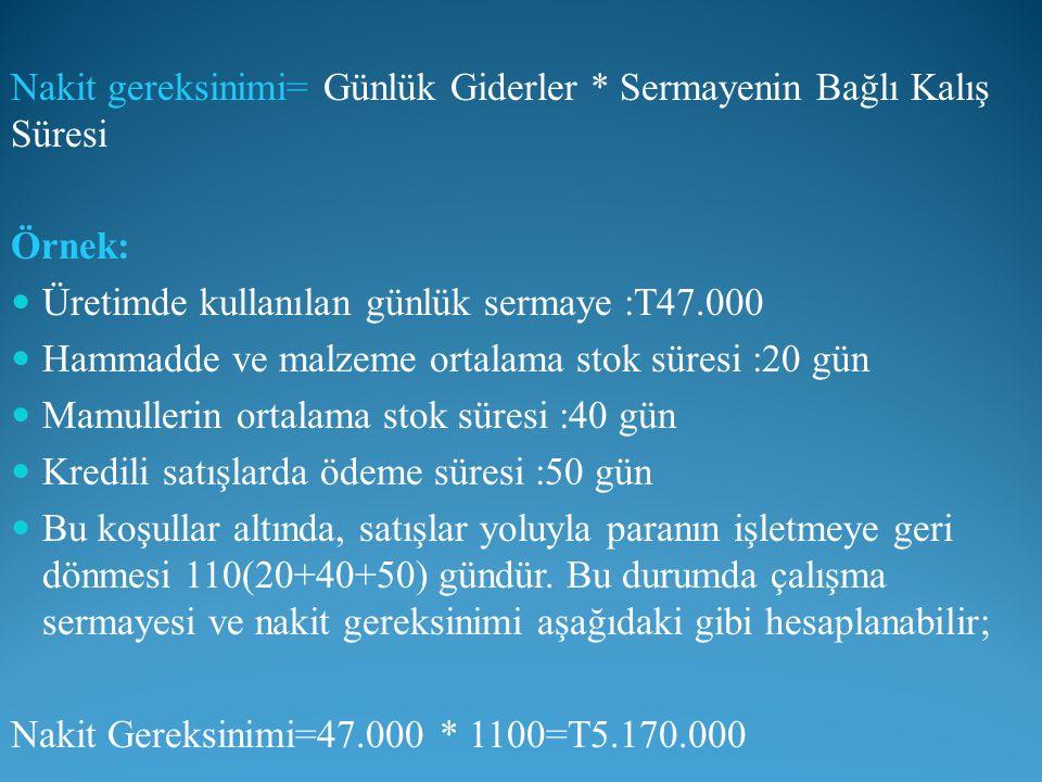 Nakit gereksinimi= Günlük Giderler * Sermayenin Bağlı Kalış Süresi Örnek: Üretimde kullanılan günlük sermaye :T47.000 Hammadde ve malzeme ortalama sto