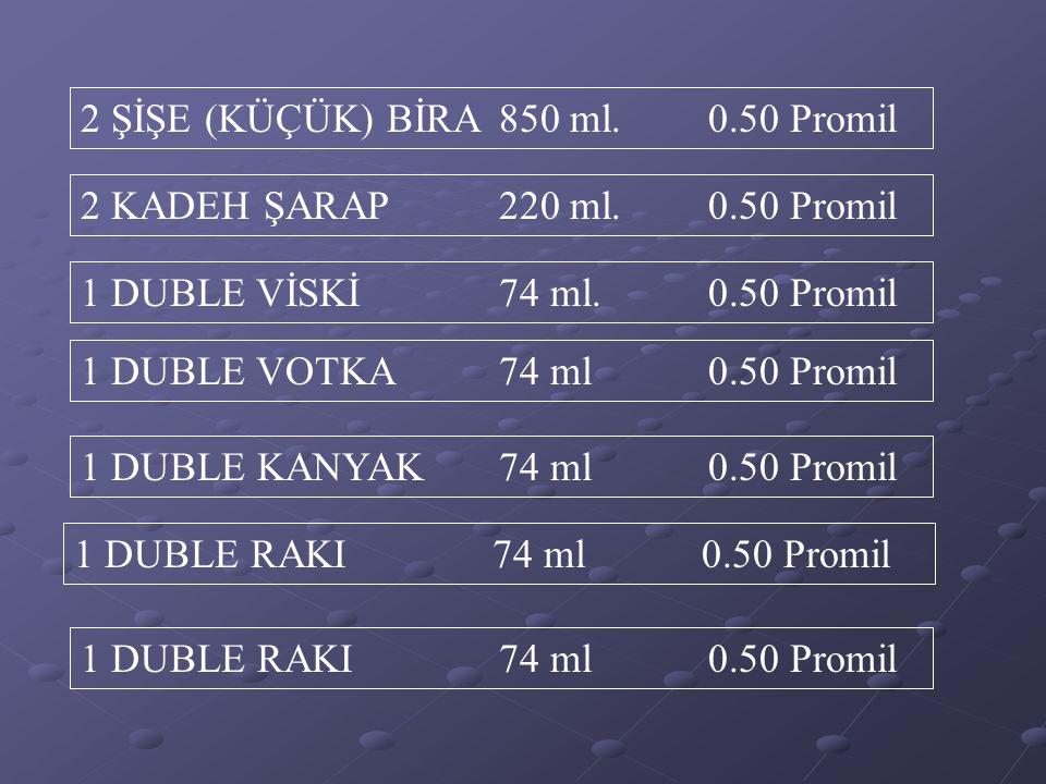 2 ŞİŞE (KÜÇÜK) BİRA 850 ml.0.50 Promil 2 KADEH ŞARAP 220 ml.0.50 Promil 1 DUBLE VİSKİ74 ml.0.50 Promil 1 DUBLE VOTKA74 ml0.50 Promil 1 DUBLE KANYAK74 ml0.50 Promil 1 DUBLE RAKI74 ml0.50 Promil