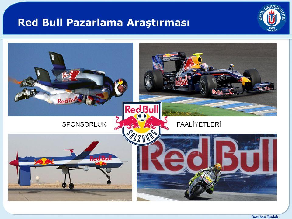 Red Bull Pazarlama Araştırması SPONSORLUKFAALİYETLERİ