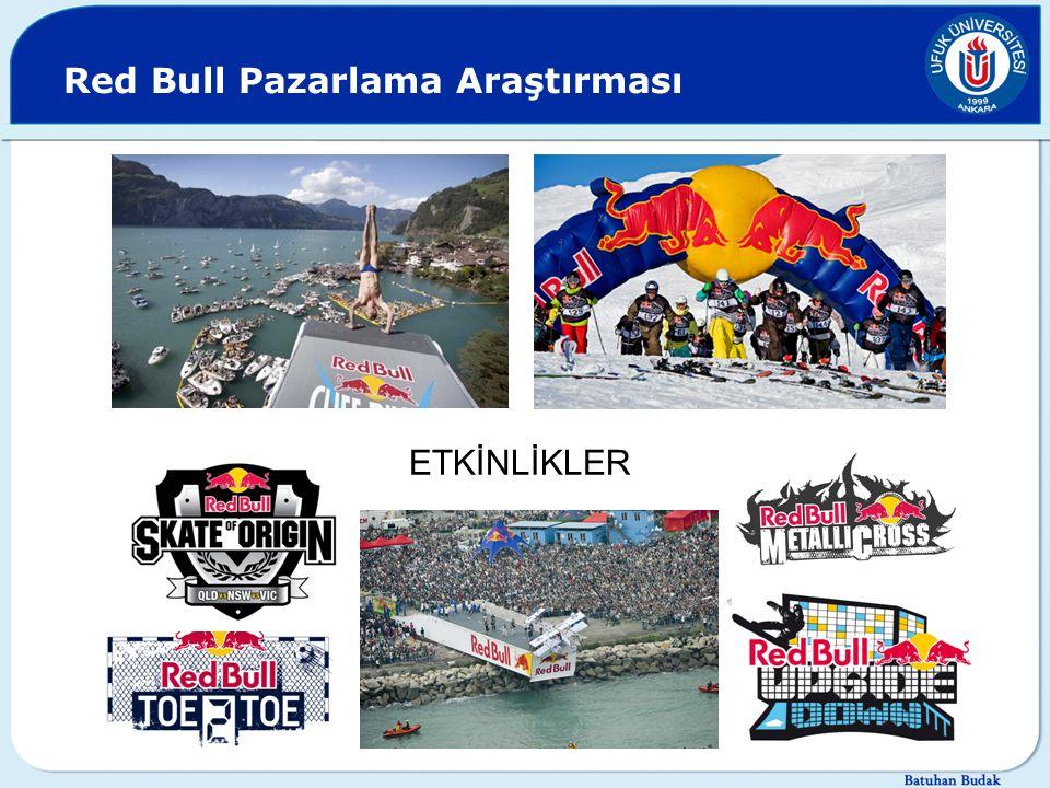 Red Bull Pazarlama Araştırması ETKİNLİKLER
