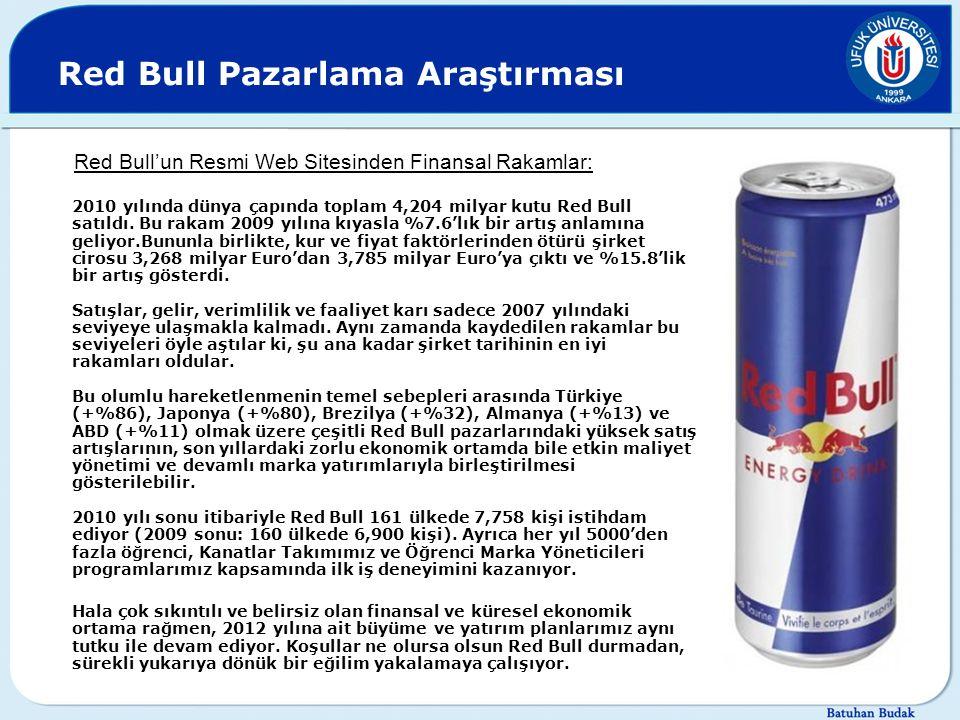 Red Bull Pazarlama Araştırması 2010 yılında dünya çapında toplam 4,204 milyar kutu Red Bull satıldı. Bu rakam 2009 yılına kıyasla %7.6'lık bir artış a