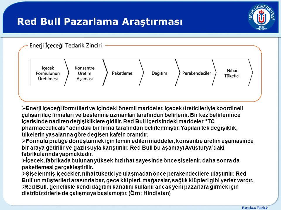 Red Bull Pazarlama Araştırması  Enerji içeceği formülleri ve içindeki önemli maddeler, içecek üreticileriyle koordineli çalışan ilaç firmaları ve bes