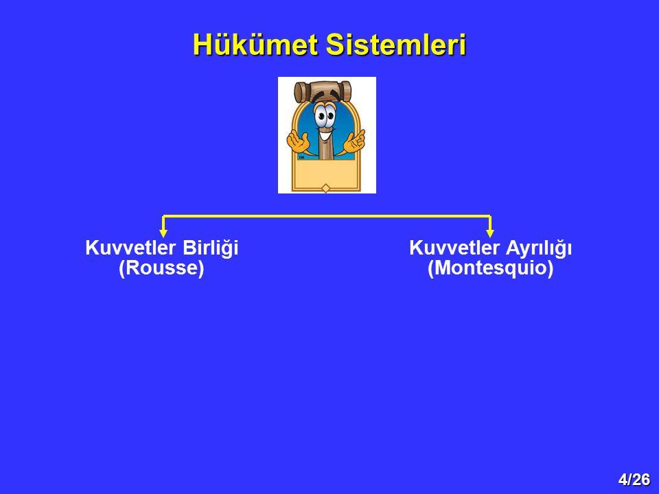 25/26 Kuvvetler Ayrılığı  Kuvvetler ayrılığı: yasama ve yürütme kuvvetlerinin ayrı organlara verildiği hükümet sistemidir.