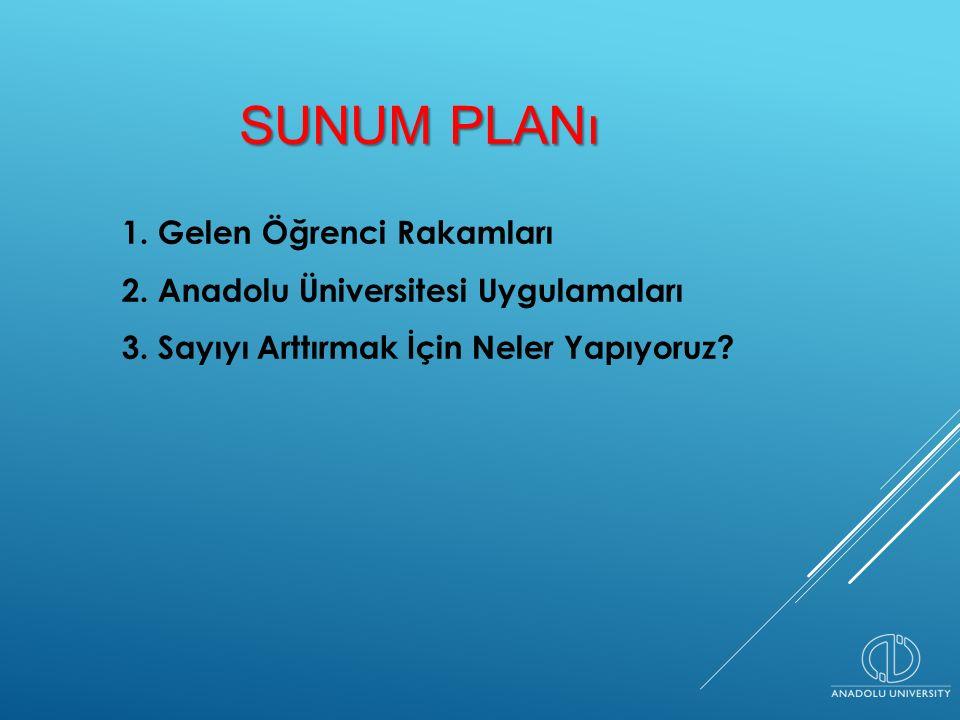SUNUM PLANı 1.Gelen Öğrenci Rakamları 2.Anadolu Üniversitesi Uygulamaları 3.Sayıyı Arttırmak İçin Neler Yapıyoruz?