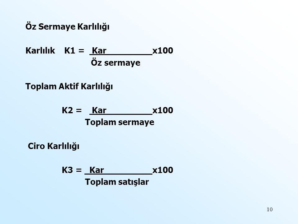 Öz Sermaye Karlılığı Karlılık K1 = Kar x100 Öz sermaye Toplam Aktif Karlılığı K2 = Kar x100 Toplam sermaye Ciro Karlılığı K3 = Kar x100 Toplam satışla