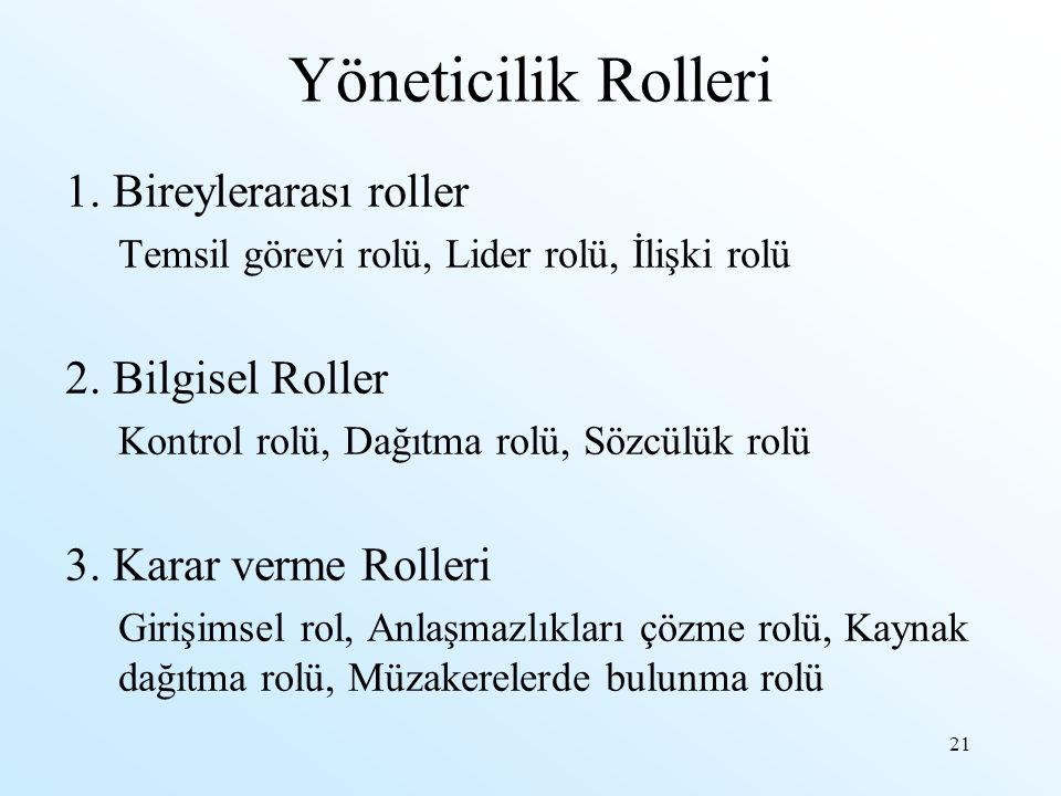 Yöneticilik Rolleri 1. Bireylerarası roller Temsil görevi rolü, Lider rolü, İlişki rolü 2. Bilgisel Roller Kontrol rolü, Dağıtma rolü, Sözcülük rolü 3