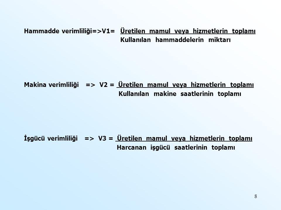 Hammadde verimliliği=>V1= Üretilen mamul veya hizmetlerin toplamı Kullanılan hammaddelerin miktarı Makina verimliliği => V2 = Üretilen mamul veya hizm