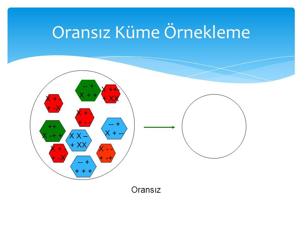 X + - + -X -- + X + + X X – + XX ++ X -+ + -- + + + + -- + X + -- X - - + -+ Oransız X + - + -X X ++- + XX X + - + - -