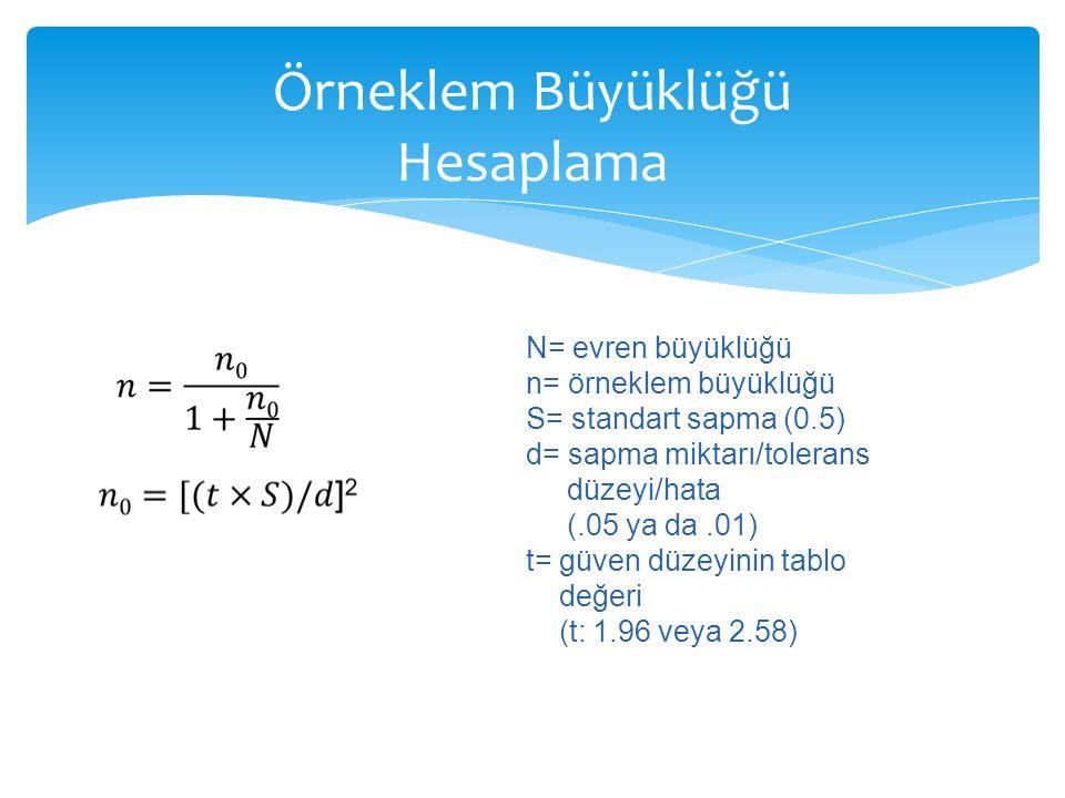 Örneklem Büyüklüğü Hesaplama N= evren büyüklüğü n= örneklem büyüklüğü S= standart sapma (0.5) d= sapma miktarı/tolerans düzeyi/hata (.05 ya da.01) t=