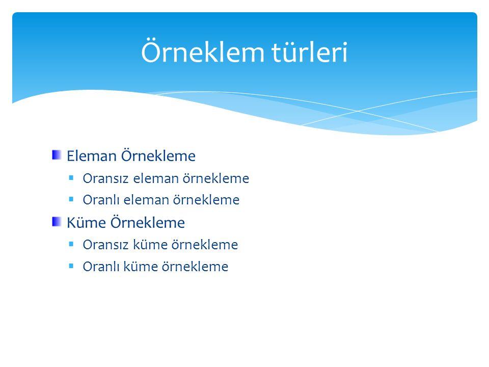 Eleman Örnekleme  Oransız eleman örnekleme  Oranlı eleman örnekleme Küme Örnekleme  Oransız küme örnekleme  Oranlı küme örnekleme Örneklem türleri