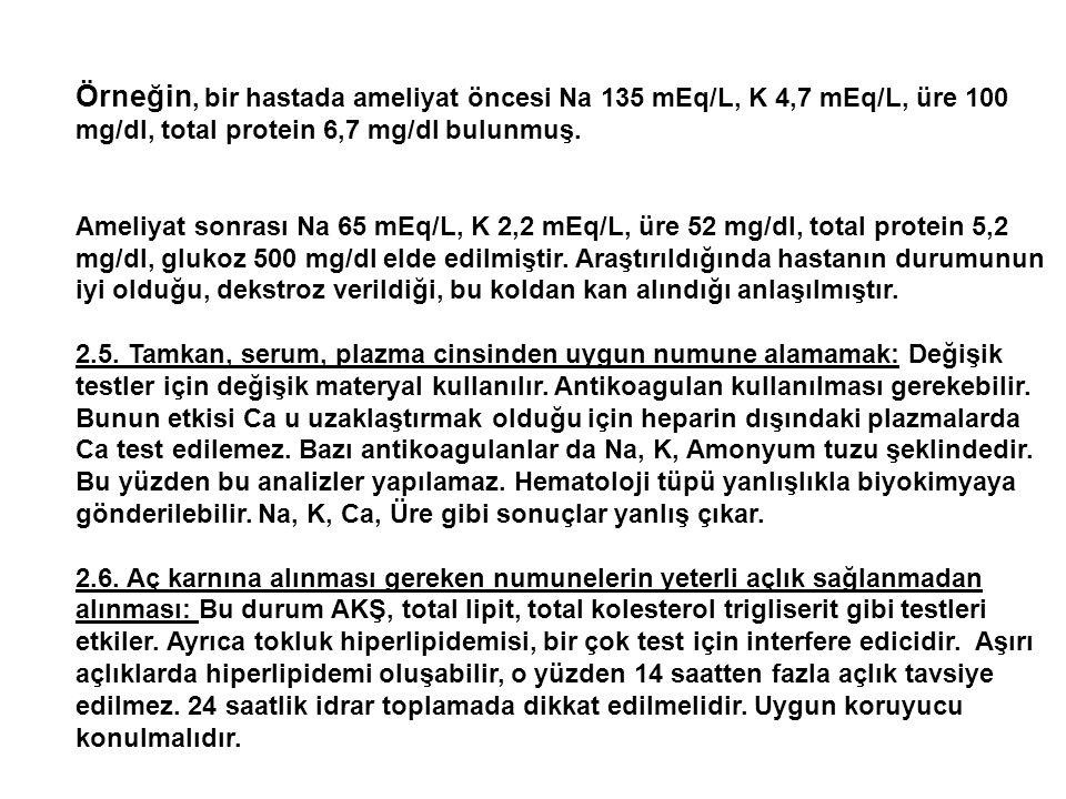 Örneğin, bir hastada ameliyat öncesi Na 135 mEq/L, K 4,7 mEq/L, üre 100 mg/dl, total protein 6,7 mg/dl bulunmuş. Ameliyat sonrası Na 65 mEq/L, K 2,2 m