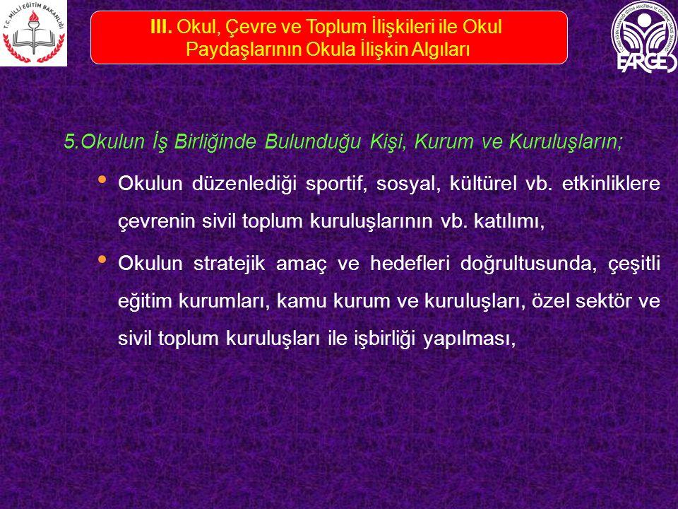 5.Okulun İş Birliğinde Bulunduğu Kişi, Kurum ve Kuruluşların; Okulun düzenlediği sportif, sosyal, kültürel vb. etkinliklere çevrenin sivil toplum kuru