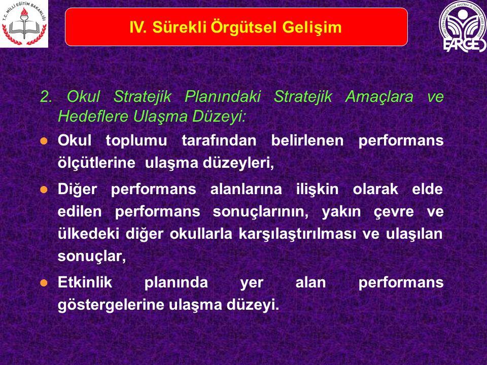 2. Okul Stratejik Planındaki Stratejik Amaçlara ve Hedeflere Ulaşma Düzeyi: Okul toplumu tarafından belirlenen performans ölçütlerine ulaşma düzeyleri