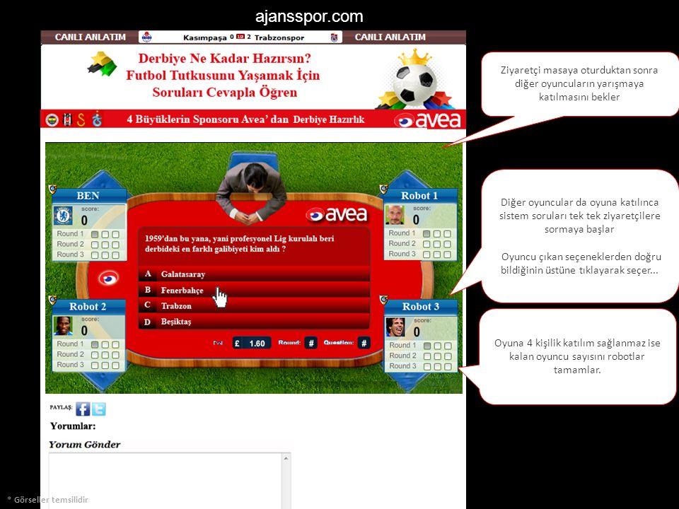 ajansspor.com * Görseller temsilidir Ziyaretçi masaya oturduktan sonra diğer oyuncuların yarışmaya katılmasını bekler Diğer oyuncular da oyuna katılın