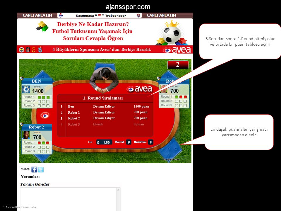 ajansspor.com * Görseller temsilidir 3.Sorudan sonra 1.Round bitmiş olur ve ortada bir puan tablosu açılır En düşük puanı alan yarışmacı yarışmadan el