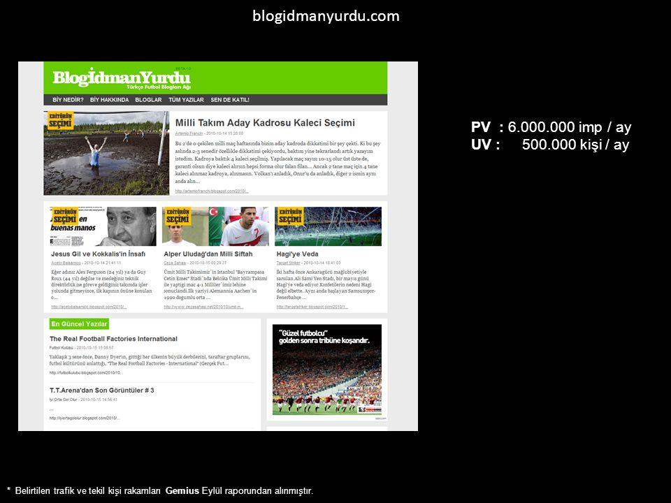 PV : 6.000.000 imp / ay UV : 500.000 kişi / ay * Belirtilen trafik ve tekil kişi rakamları Gemius Eylül raporundan alınmıştır. blogidmanyurdu.com