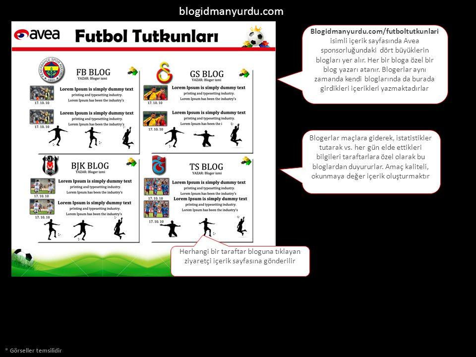 blogidmanyurdu.com Blogidmanyurdu.com/futboltutkunlari isimli içerik sayfasında Avea sponsorluğundaki dört büyüklerin blogları yer alır. Her bir bloga