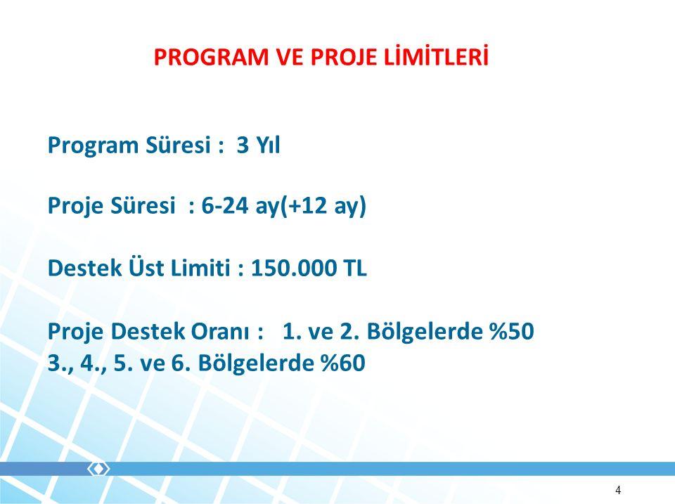 4 PROGRAM VE PROJE LİMİTLERİ Program Süresi : 3 Yıl Proje Süresi : 6-24 ay(+12 ay) Destek Üst Limiti : 150.000 TL Proje Destek Oranı : 1.