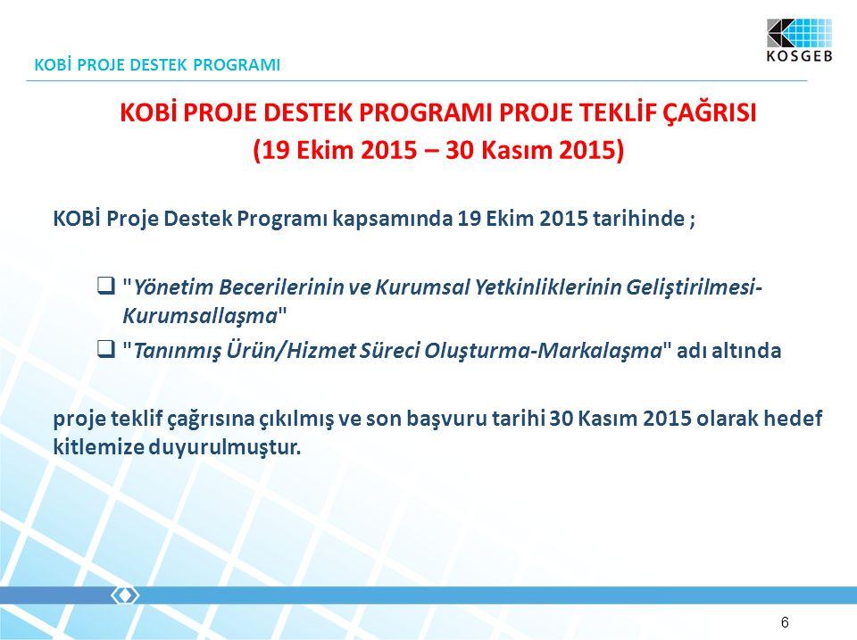 KOBİ PROJE DESTEK PROGRAMI PROJE TEKLİF ÇAĞRISI (19 Ekim 2015 – 30 Kasım 2015) KOBİ Proje Destek Programı kapsamında 19 Ekim 2015 tarihinde ;  Yönetim Becerilerinin ve Kurumsal Yetkinliklerinin Geliştirilmesi- Kurumsallaşma  Tanınmış Ürün/Hizmet Süreci Oluşturma-Markalaşma adı altında proje teklif çağrısına çıkılmış ve son başvuru tarihi 30 Kasım 2015 olarak hedef kitlemize duyurulmuştur.
