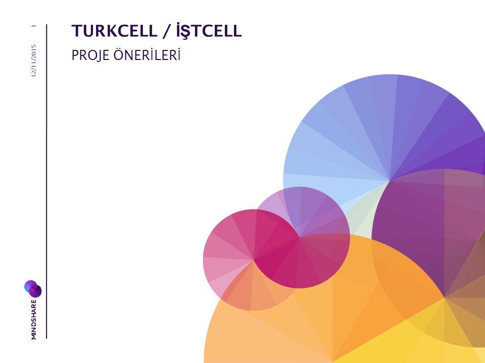 12/11/2015 1 TURKCELL / İŞ TCELL PROJE ÖNER İ LER İ