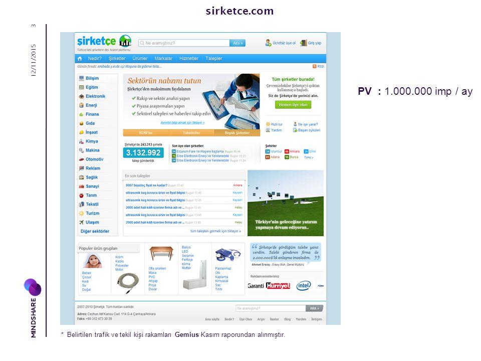 sirketce.com 12/11/2015 3 * Belirtilen trafik ve tekil kişi rakamları Gemius Kasım raporundan alınmıştır.