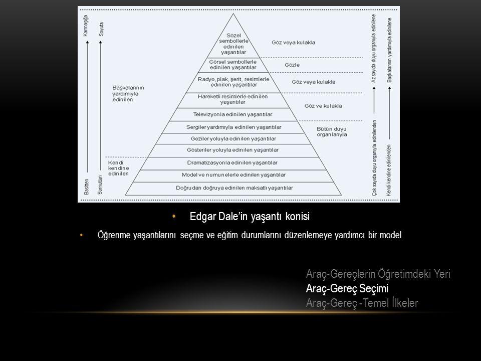 Edgar Dale'in yaşantı konisi Öğrenme yaşantılarını seçme ve eğitim durumlarını düzenlemeye yardımcı bir model Araç-Gereçlerin Öğretimdeki Yeri Araç-Ge