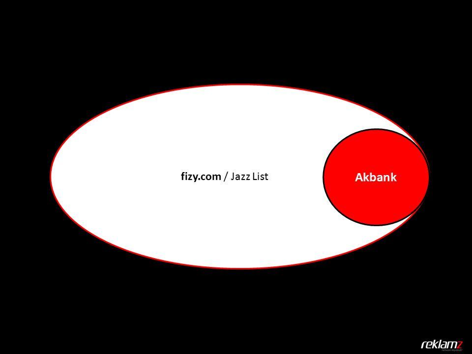 Seçilen parça video ekranında karaoke formatında görülmeye başlar.