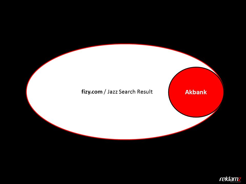 * Belirtilen trafik ve tekil kişi rakamları Google Analytics Mayıs raporundan alınmıştır fizy.com PV : 75.400.000 imp / ay UV : 1.900.000 kişi / ay