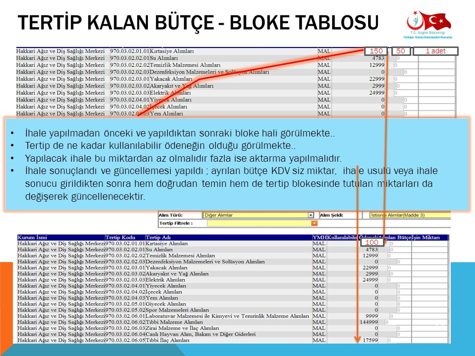 TERTİP KALAN BÜTÇE - BLOKE TABLOSU 19 İhale yapılmadan önceki ve yapıldıktan sonraki bloke hali görülmekte.. Tertip de ne kadar kullanılabilir ödeneği