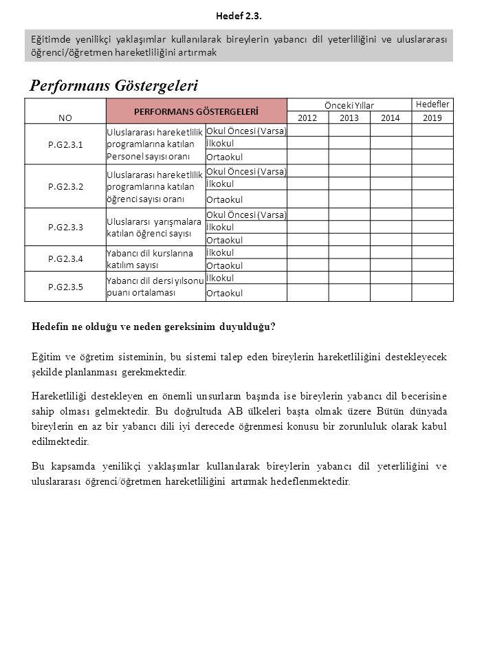 Hedef 2.3.
