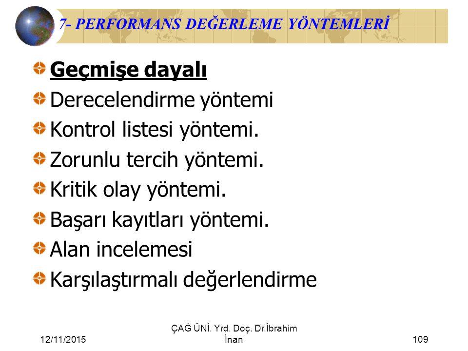 12/11/2015 ÇAĞ ÜNİ. Yrd. Doç. Dr.İbrahim İnan109 7- PERFORMANS DEĞERLEME YÖNTEMLERİ Geçmişe dayalı Derecelendirme yöntemi Kontrol listesi yöntemi. Zor