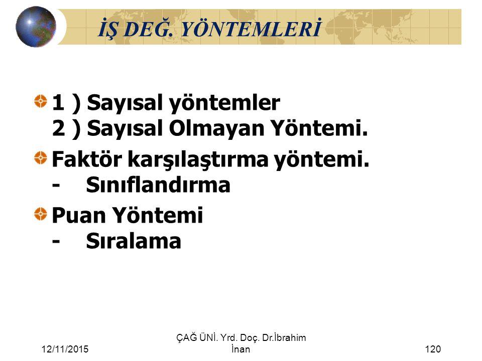 12/11/2015 ÇAĞ ÜNİ. Yrd. Doç. Dr.İbrahim İnan120 İŞ DEĞ. YÖNTEMLERİ 1 ) Sayısal yöntemler 2 ) Sayısal Olmayan Yöntemi. Faktör karşılaştırma yöntemi. -