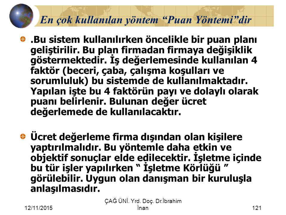 """12/11/2015 ÇAĞ ÜNİ. Yrd. Doç. Dr.İbrahim İnan121 En çok kullanılan yöntem """"Puan Yöntemi""""dir.Bu sistem kullanılırken öncelikle bir puan planı geliştiri"""