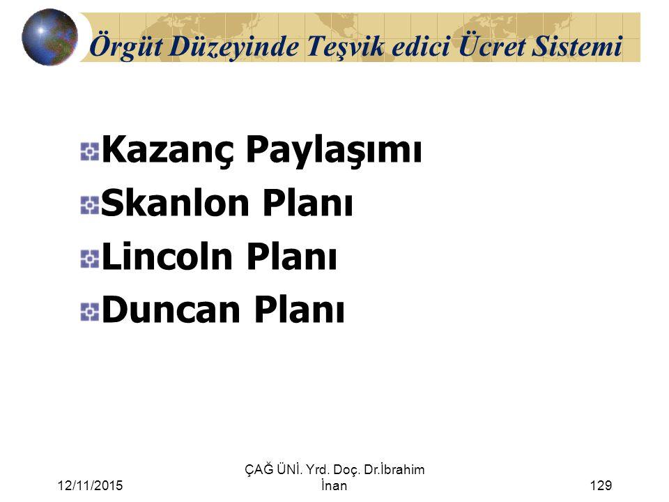 12/11/2015 ÇAĞ ÜNİ. Yrd. Doç. Dr.İbrahim İnan129 Örgüt Düzeyinde Teşvik edici Ücret Sistemi Kazanç Paylaşımı Skanlon Planı Lincoln Planı Duncan Planı