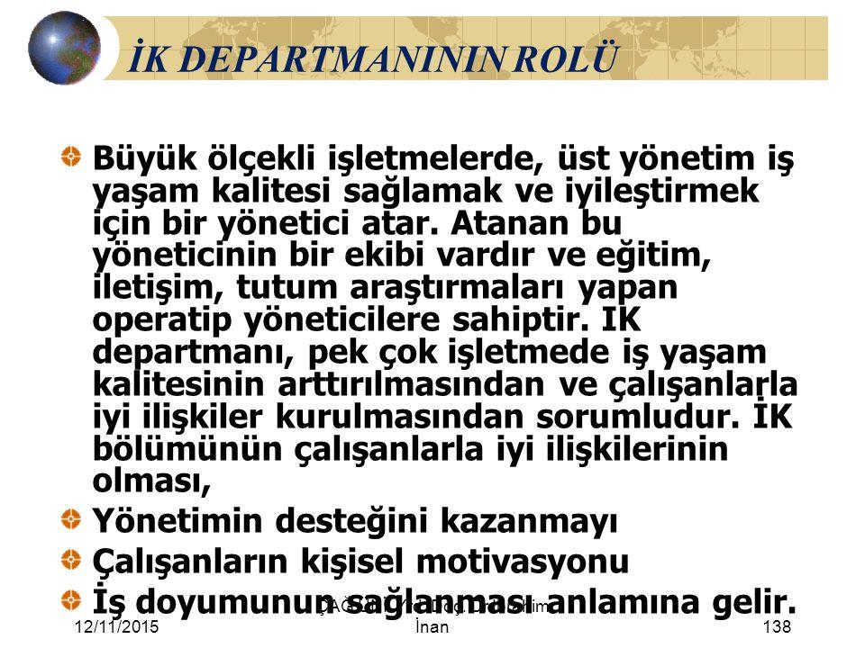 12/11/2015 ÇAĞ ÜNİ. Yrd. Doç. Dr.İbrahim İnan138 İK DEPARTMANININ ROLÜ Büyük ölçekli işletmelerde, üst yönetim iş yaşam kalitesi sağlamak ve iyileştir