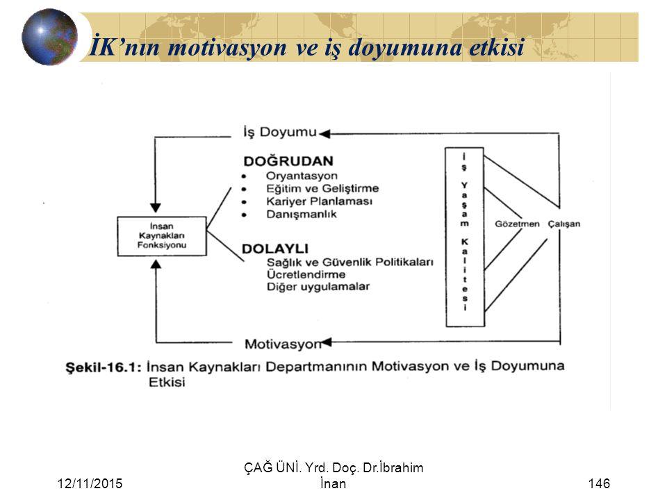 12/11/2015 ÇAĞ ÜNİ. Yrd. Doç. Dr.İbrahim İnan146 İK'nın motivasyon ve iş doyumuna etkisi